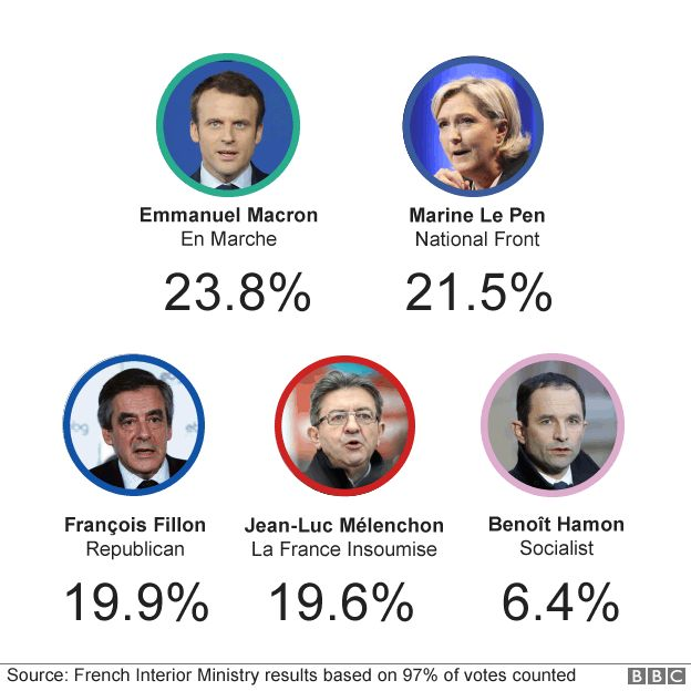 _95761439_french_election_624_vwithre